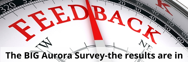 Aurora Skin Clinics; banner showing results from a survey for blog